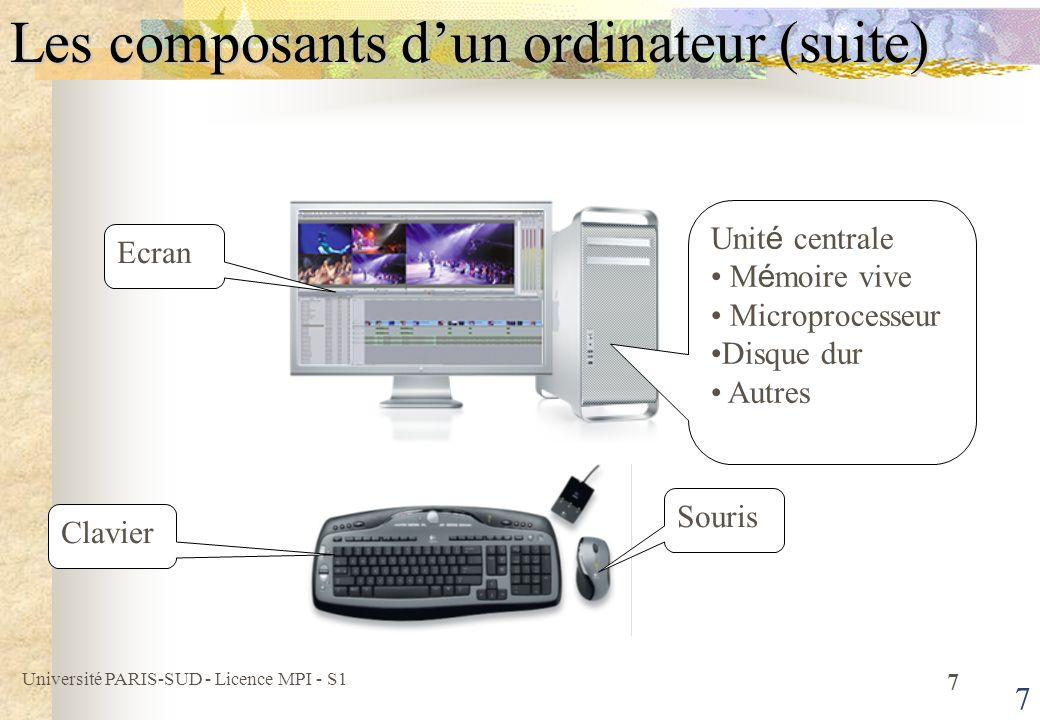 Université PARIS-SUD - Licence MPI - S1 8 8 Les composants dun ordinateur Carte mère : processeur (vitesse dhorloge, type, …), mémoire vive, interface série et parallèle, port USB, Bus.