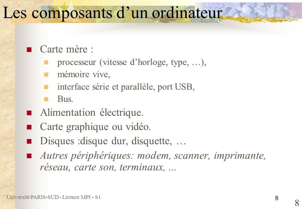 Université PARIS-SUD - Licence MPI - S1 9 9 Notice dun ordinateur processeur : Intel Intel® Core2 Duo 4 MB L22.66 GHz 1066 MHz mémoire : 2 Go disque dur : Disque dur DiamondMax 11, 500 Go, 7200 tpm, buffer 16 Mo, UDMA 133, Maxtor carte graphique : GeForce 7950 GX2 1 Go écran : 30-inch Apple Cinema HD Display.