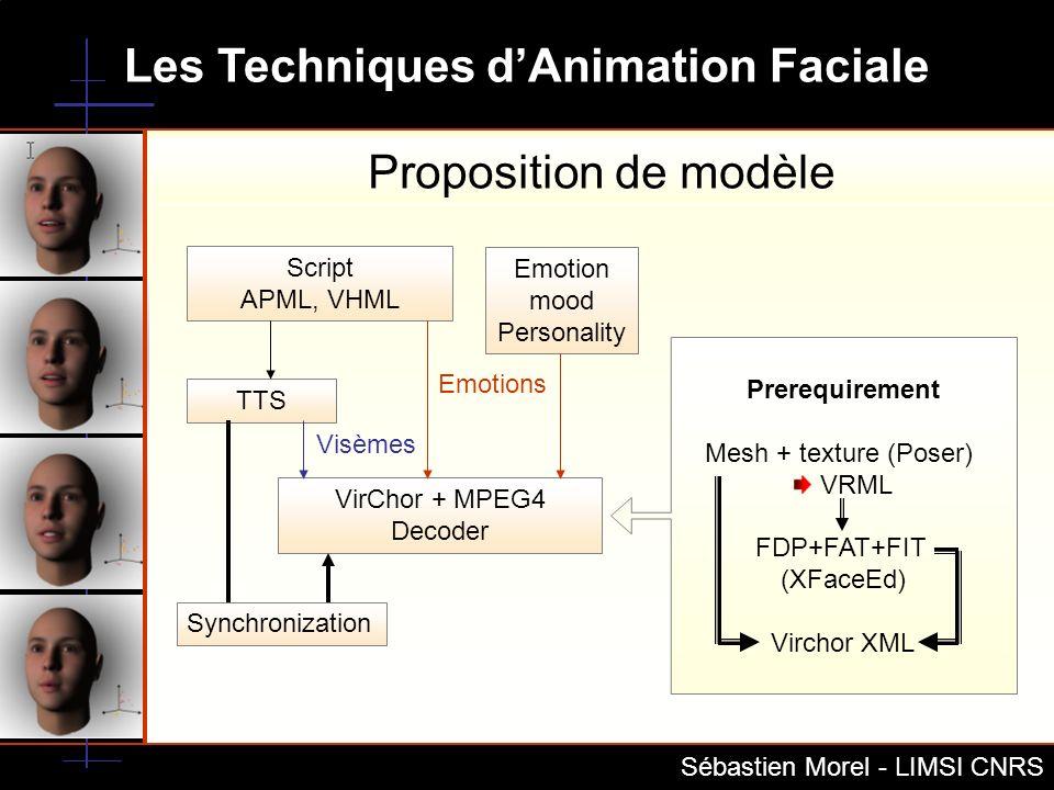 Les Techniques dAnimation Faciale Sébastien Morel - LIMSI CNRS TTS VirChor + MPEG4 Decoder Script APML, VHML Visèmes Emotions Emotion mood Personality