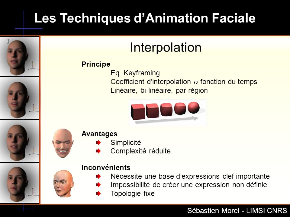 Les Techniques dAnimation Faciale Sébastien Morel - LIMSI CNRS Interpolation Principe Eq. Keyframing Coefficient dinterpolation fonction du temps Liné