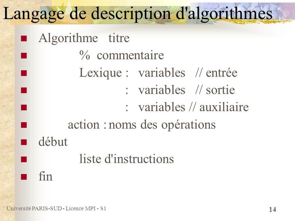 Université PARIS-SUD - Licence MPI - S1 14 Langage de description d'algorithmes Algorithme titre % commentaire Lexique :variables // entrée :variables