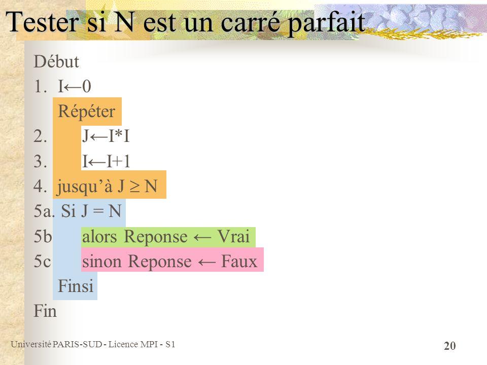 Université PARIS-SUD - Licence MPI - S1 20 Début 1.I0 Répéter 2.JI*I 3.II+1 4. jusquà J N 5a. Si J = N 5balors Reponse Vrai 5csinon Reponse Faux Finsi