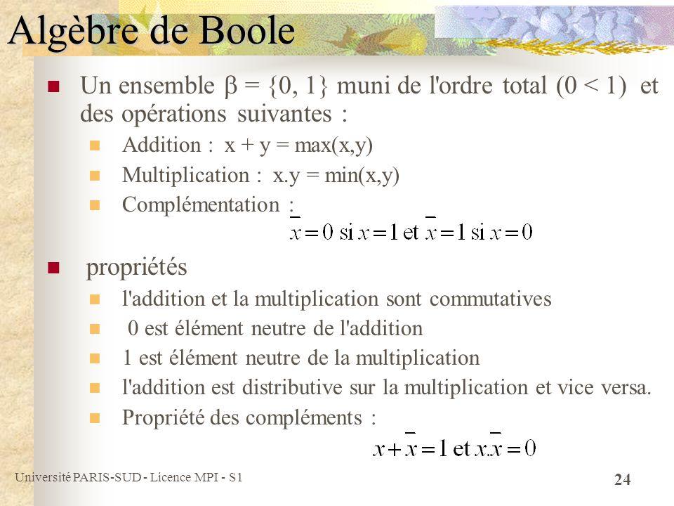 Université PARIS-SUD - Licence MPI - S1 24 Algèbre de Boole Un ensemble = {0, 1} muni de l'ordre total (0 < 1) et des opérations suivantes : Addition