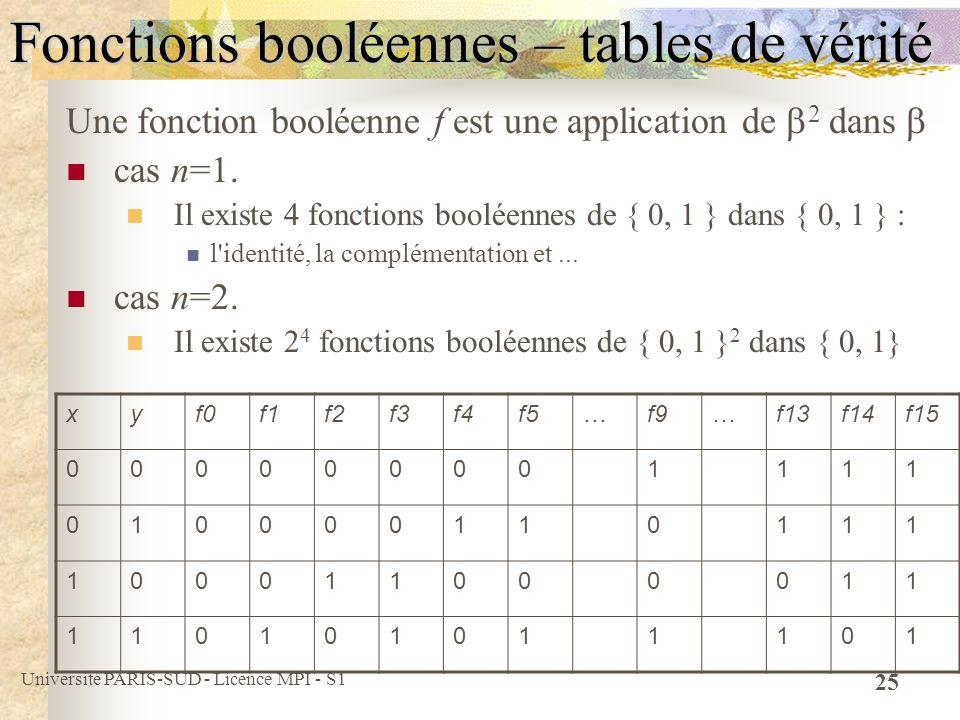 Université PARIS-SUD - Licence MPI - S1 25 Fonctions booléennes – tables de vérité Une fonction booléenne f est une application de 2 dans cas n=1. Il
