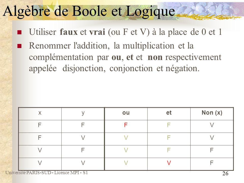 Université PARIS-SUD - Licence MPI - S1 26 Algèbre de Boole et Logique Utiliser faux et vrai (ou F et V) à la place de 0 et 1 Renommer l'addition, la