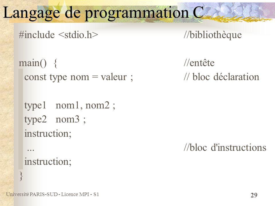 Université PARIS-SUD - Licence MPI - S1 29 Langage de programmation C #include //bibliothèque main() { //entête const type nom = valeur ;// bloc décla