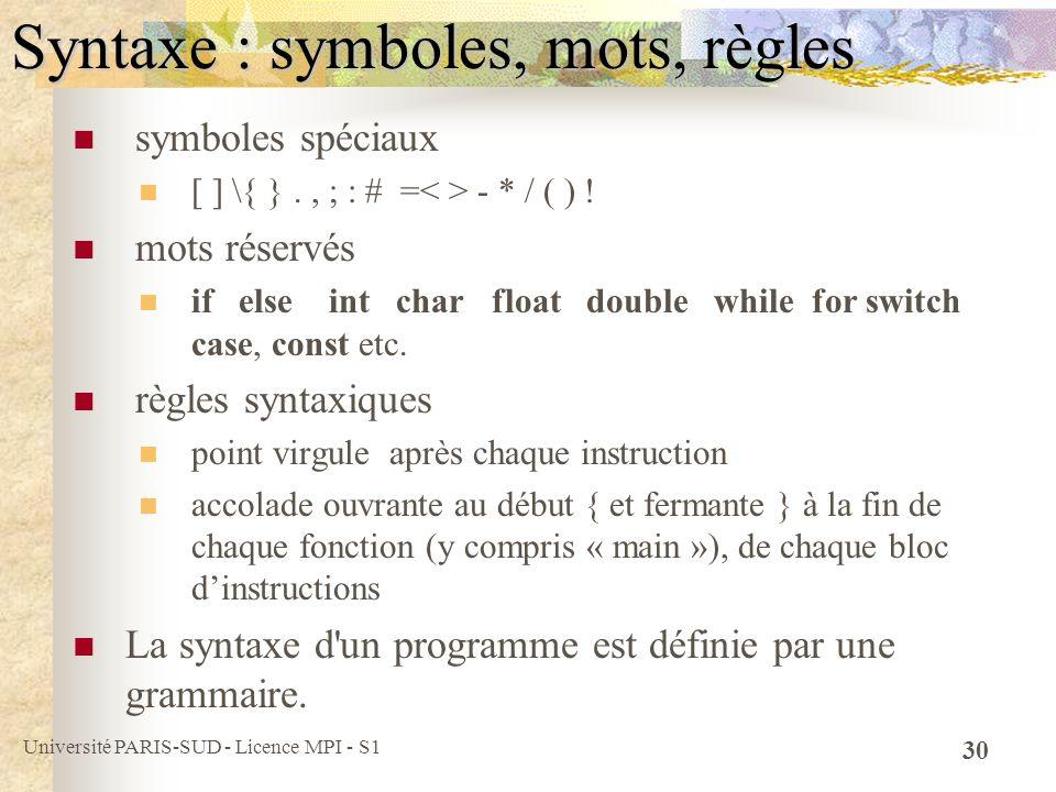 Université PARIS-SUD - Licence MPI - S1 30 Syntaxe : symboles, mots, règles symboles spéciaux [ ] \{ }., ; : # = - * / ( ) ! mots réservés if else int