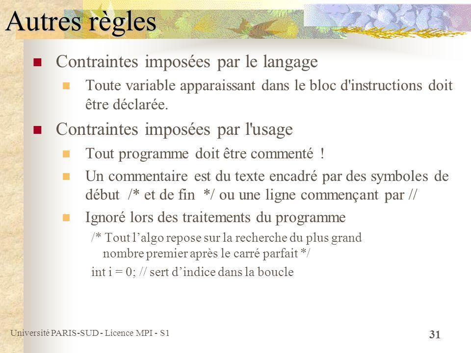 Université PARIS-SUD - Licence MPI - S1 31 Autres règles Contraintes imposées par le langage Toute variable apparaissant dans le bloc d'instructions d