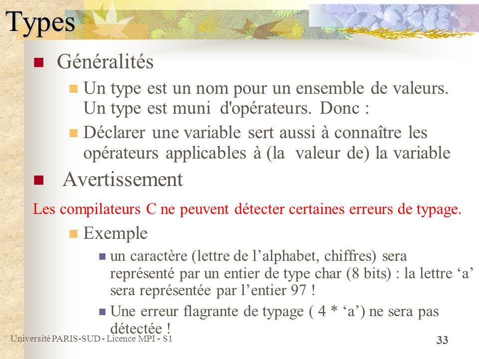 Université PARIS-SUD - Licence MPI - S1 33Types Généralités Un type est un nom pour un ensemble de valeurs. Un type est muni d'opérateurs. Donc : Décl