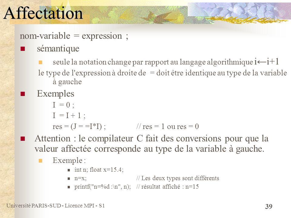 Université PARIS-SUD - Licence MPI - S1 39Affectation nom-variable = expression ; sémantique seule la notation change par rapport au langage algorithm