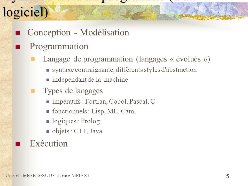 Université PARIS-SUD - Licence MPI - S1 6 Conception - Modélisation Programmation Exécution Langage assembleur dépendant de la machine, du processeur Exemples : Assembleur pour PC (IA-32), PowerPC, MIPS, SPARC, etc.