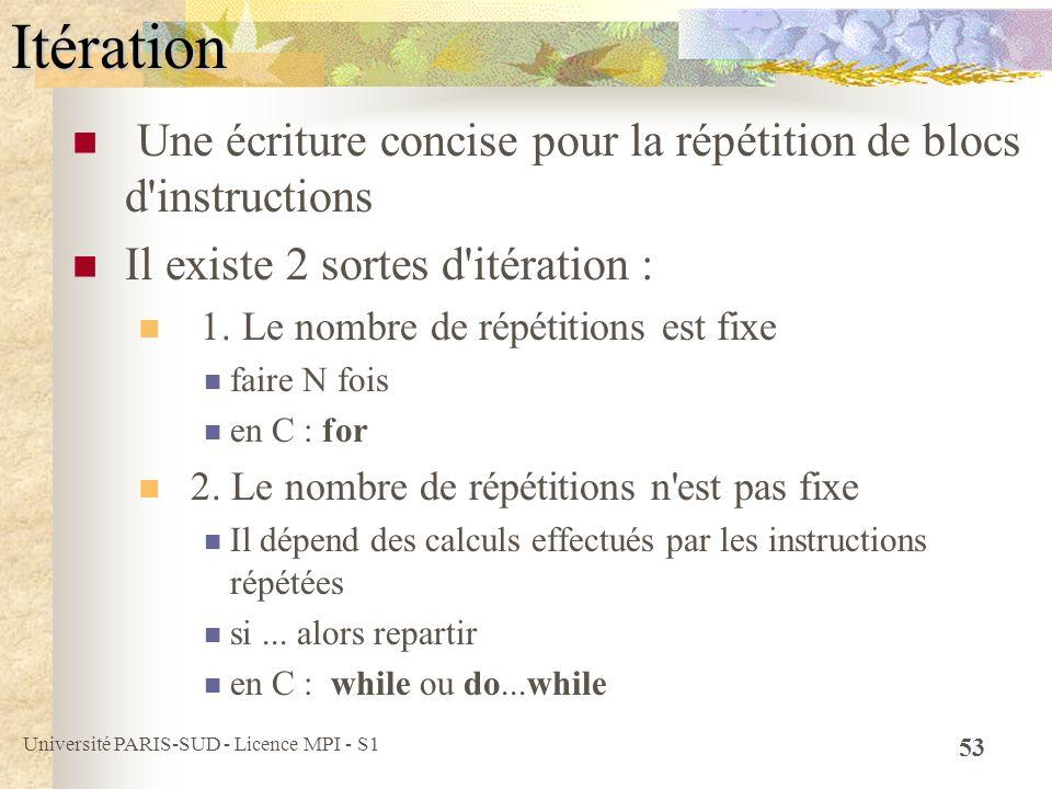 Université PARIS-SUD - Licence MPI - S1 53Itération Une écriture concise pour la répétition de blocs d'instructions Il existe 2 sortes d'itération : 1
