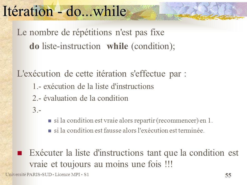 Université PARIS-SUD - Licence MPI - S1 55 Itération - do...while Le nombre de répétitions n'est pas fixe do liste-instruction while (condition); L'ex