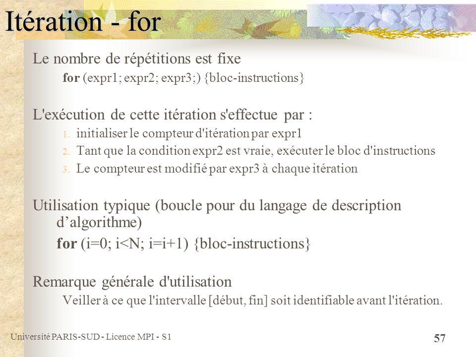 Université PARIS-SUD - Licence MPI - S1 57 Itération - for Le nombre de répétitions est fixe for (expr1; expr2; expr3;) {bloc-instructions} L'exécutio