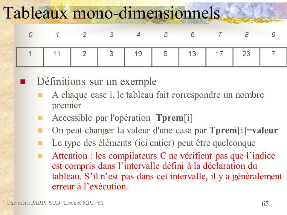 Université PARIS-SUD - Licence MPI - S1 65 Tableaux mono-dimensionnels Définitions sur un exemple A chaque case i, le tableau fait correspondre un nom