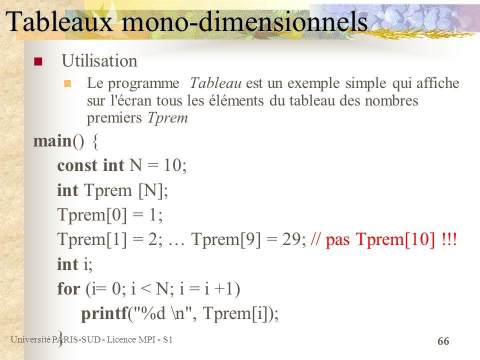 Université PARIS-SUD - Licence MPI - S1 66 Tableaux mono-dimensionnels Utilisation Le programme Tableau est un exemple simple qui affiche sur l'écran