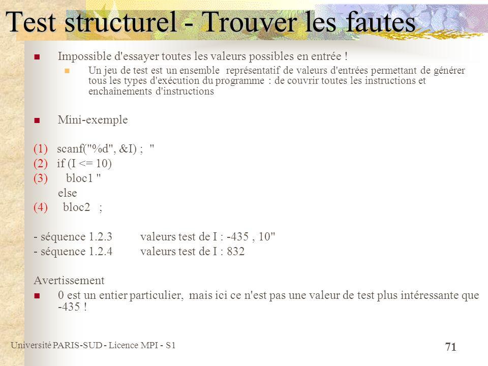 Université PARIS-SUD - Licence MPI - S1 71 Test structurel - Trouver les fautes Impossible d'essayer toutes les valeurs possibles en entrée ! Un jeu d