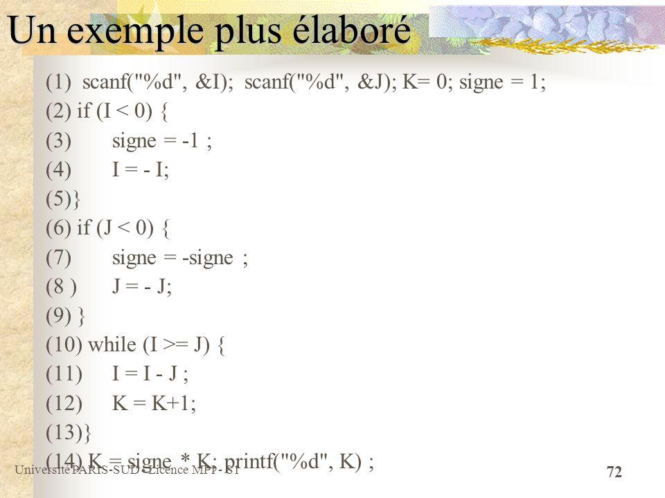 Université PARIS-SUD - Licence MPI - S1 72 Un exemple plus élaboré (1) scanf(