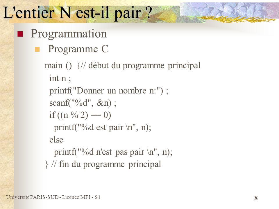 Université PARIS-SUD - Licence MPI - S1 39Affectation nom-variable = expression ; sémantique seule la notation change par rapport au langage algorithmique ii+1 le type de l expression à droite de = doit être identique au type de la variable à gauche Exemples I = 0 ; I = I + 1 ; res = (J = =I*I) ;// res = 1 ou res = 0 Attention : le compilateur C fait des conversions pour que la valeur affectée corresponde au type de la variable à gauche.