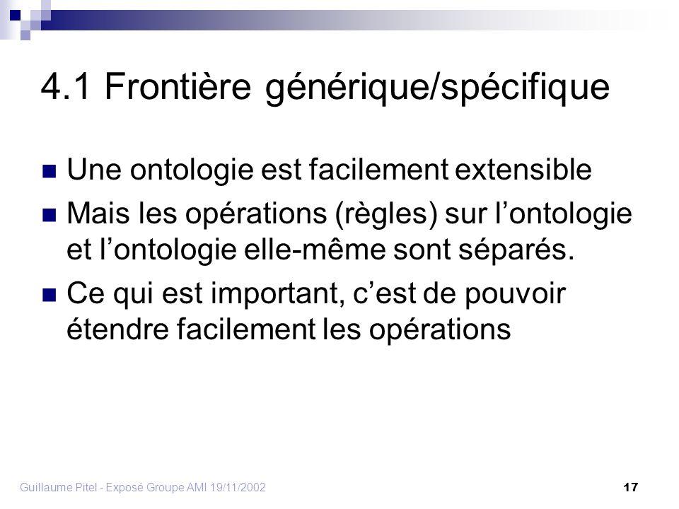 Guillaume Pitel - Exposé Groupe AMI 19/11/2002 17 4.1 Frontière générique/spécifique Une ontologie est facilement extensible Mais les opérations (règles) sur lontologie et lontologie elle-même sont séparés.