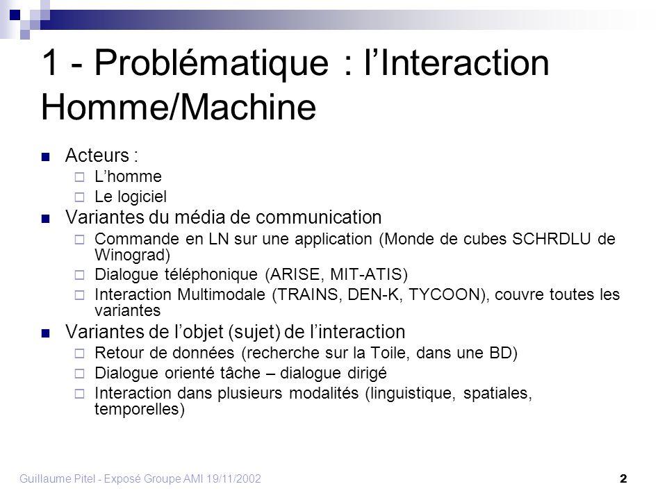 Guillaume Pitel - Exposé Groupe AMI 19/11/2002 2 1 - Problématique : lInteraction Homme/Machine Acteurs : Lhomme Le logiciel Variantes du média de communication Commande en LN sur une application (Monde de cubes SCHRDLU de Winograd) Dialogue téléphonique (ARISE, MIT-ATIS) Interaction Multimodale (TRAINS, DEN-K, TYCOON), couvre toutes les variantes Variantes de lobjet (sujet) de linteraction Retour de données (recherche sur la Toile, dans une BD) Dialogue orienté tâche – dialogue dirigé Interaction dans plusieurs modalités (linguistique, spatiales, temporelles)