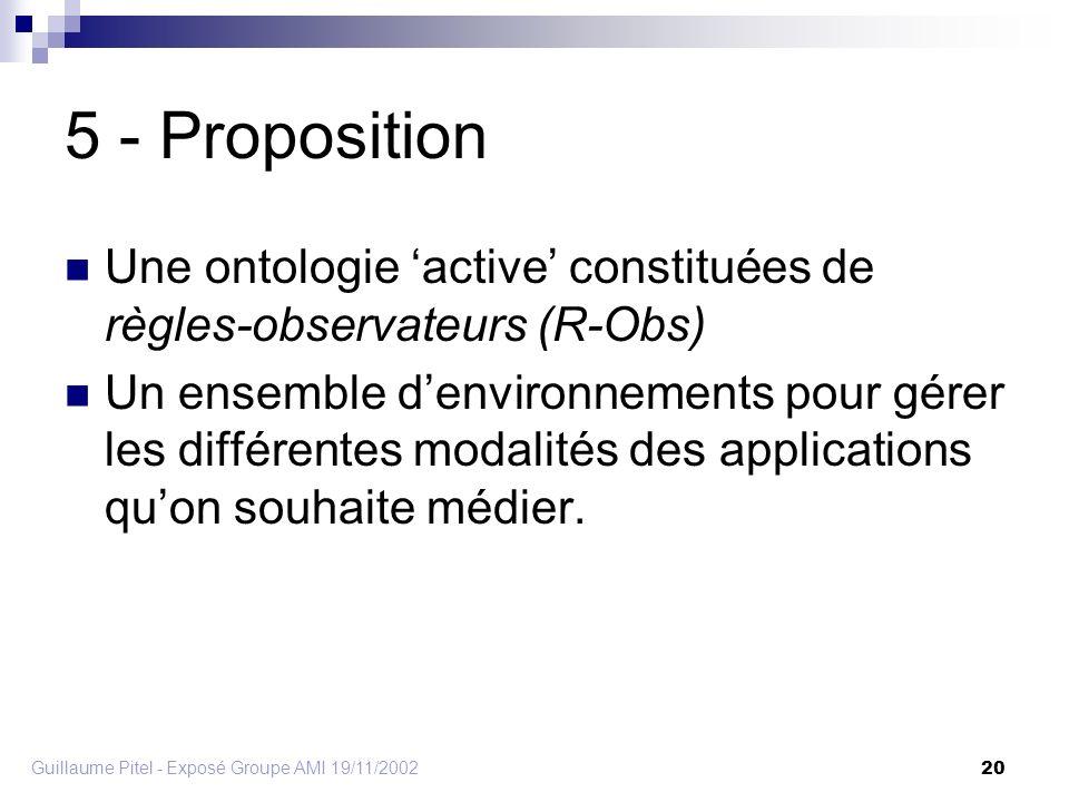 Guillaume Pitel - Exposé Groupe AMI 19/11/2002 20 5 - Proposition Une ontologie active constituées de règles-observateurs (R-Obs) Un ensemble denvironnements pour gérer les différentes modalités des applications quon souhaite médier.