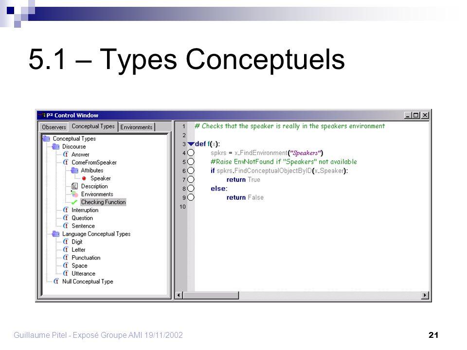 Guillaume Pitel - Exposé Groupe AMI 19/11/2002 21 5.1 – Types Conceptuels