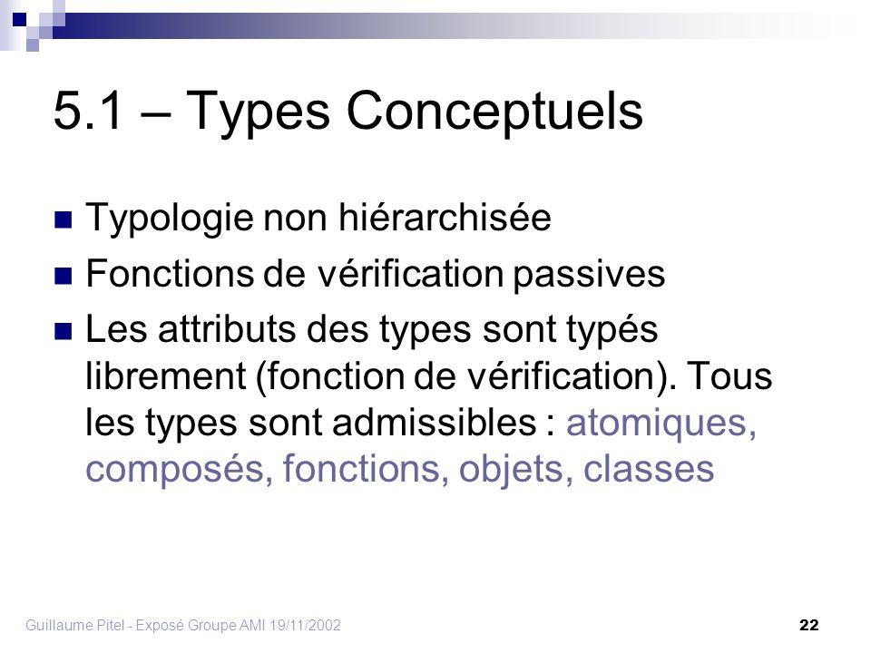 Guillaume Pitel - Exposé Groupe AMI 19/11/2002 22 5.1 – Types Conceptuels Typologie non hiérarchisée Fonctions de vérification passives Les attributs des types sont typés librement (fonction de vérification).