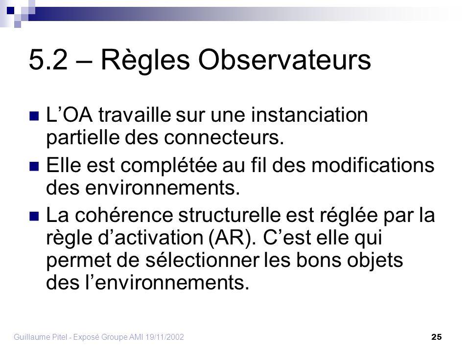 Guillaume Pitel - Exposé Groupe AMI 19/11/2002 25 5.2 – Règles Observateurs LOA travaille sur une instanciation partielle des connecteurs.