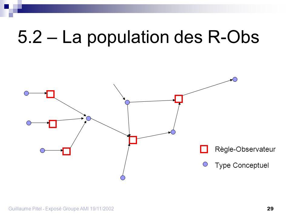 Guillaume Pitel - Exposé Groupe AMI 19/11/2002 29 5.2 – La population des R-Obs Type Conceptuel Règle-Observateur