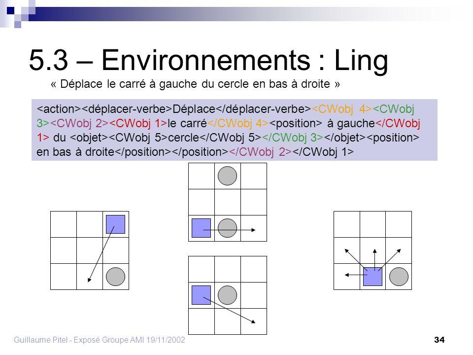 Guillaume Pitel - Exposé Groupe AMI 19/11/2002 34 5.3 – Environnements : Ling Déplace le carré à gauche du cercle en bas à droite « Déplace le carré à gauche du cercle en bas à droite »