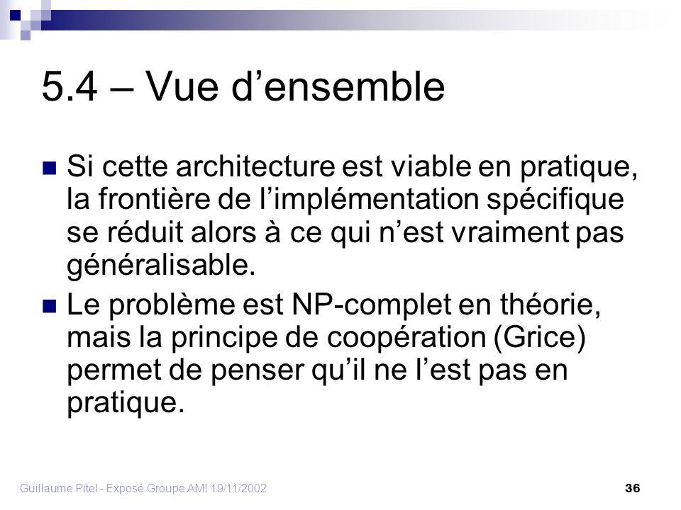 Guillaume Pitel - Exposé Groupe AMI 19/11/2002 36 5.4 – Vue densemble Si cette architecture est viable en pratique, la frontière de limplémentation spécifique se réduit alors à ce qui nest vraiment pas généralisable.