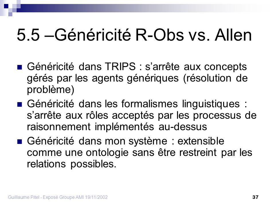 Guillaume Pitel - Exposé Groupe AMI 19/11/2002 37 5.5 –Généricité R-Obs vs.