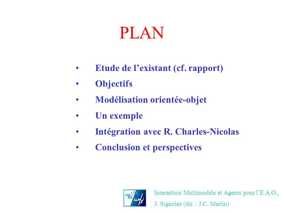 PLAN Etude de lexistant (cf. rapport) Objectifs Modélisation orientée-objet Un exemple Intégration avec R. Charles-Nicolas Conclusion et perspectives