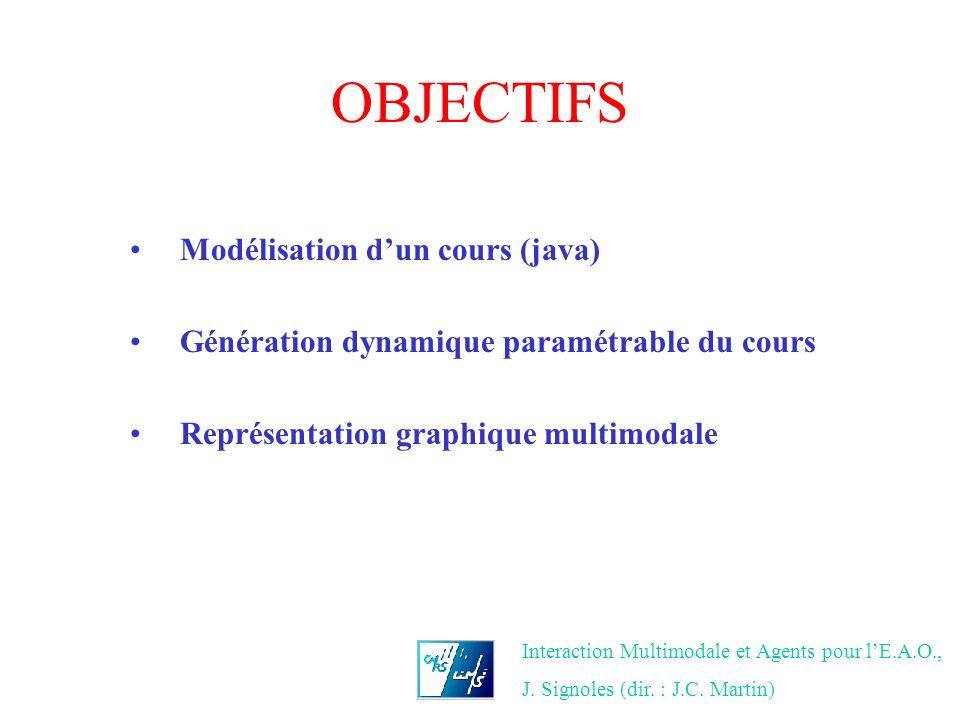 Interaction Multimodale et Agents pour lE.A.O., J. Signoles (dir. : J.C. Martin) OBJECTIFS Modélisation dun cours (java) Génération dynamique paramétr