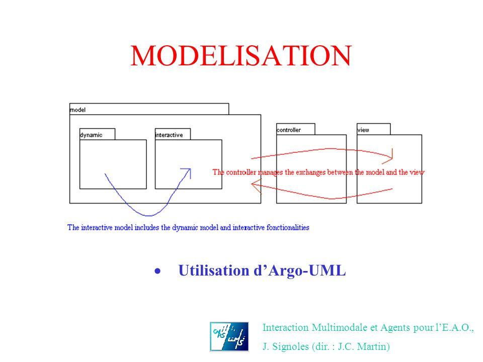 MODELISATION Interaction Multimodale et Agents pour lE.A.O., J. Signoles (dir. : J.C. Martin) Utilisation dArgo-UML