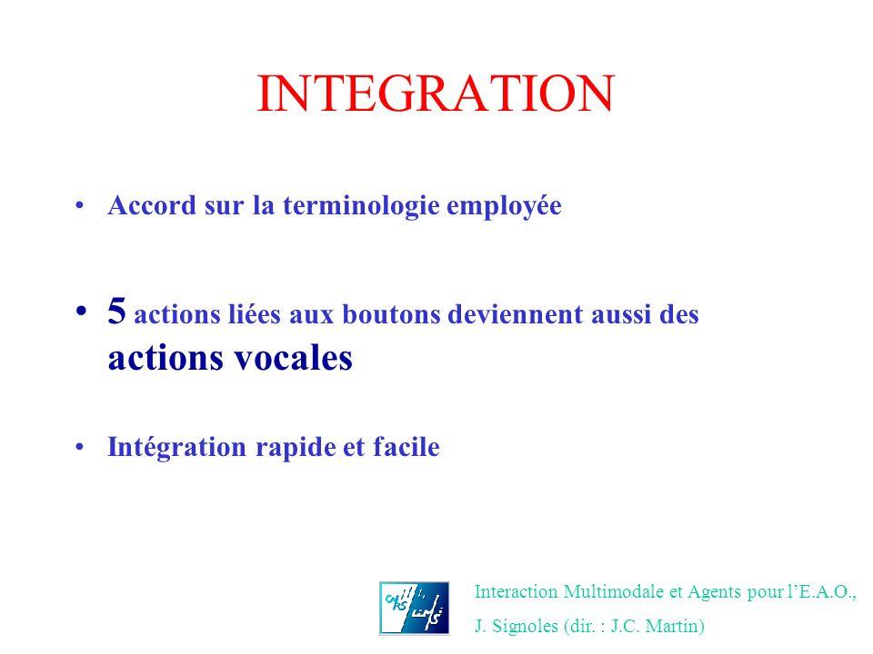 Interaction Multimodale et Agents pour lE.A.O., J. Signoles (dir. : J.C. Martin) INTEGRATION Accord sur la terminologie employée 5 actions liées aux b