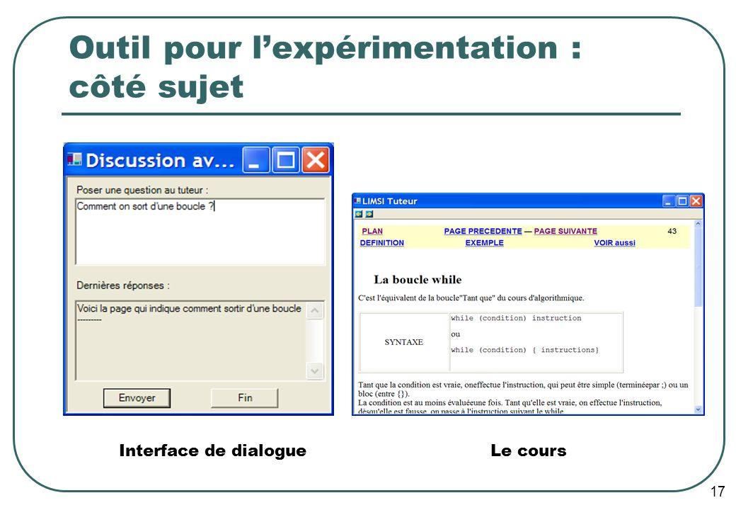 17 Outil pour lexpérimentation : côté sujet Interface de dialogueLe cours