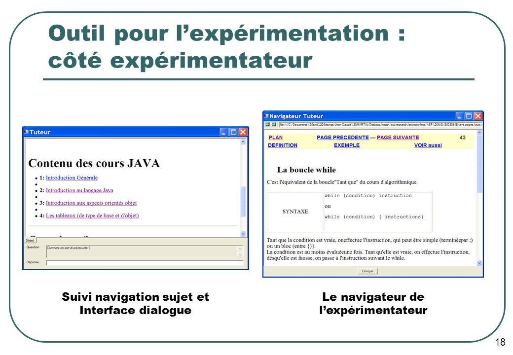 18 Outil pour lexpérimentation : côté expérimentateur Suivi navigation sujet et Interface dialogue Le navigateur de lexpérimentateur