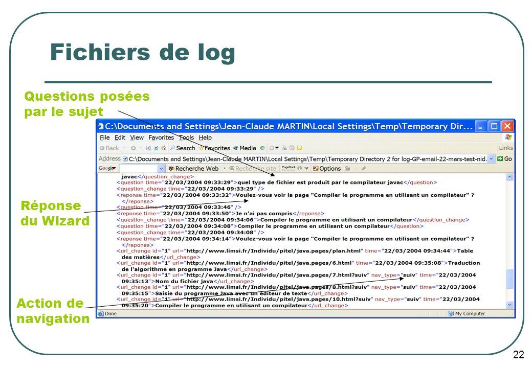 22 Fichiers de log Questions posées par le sujet Réponse du Wizard Action de navigation