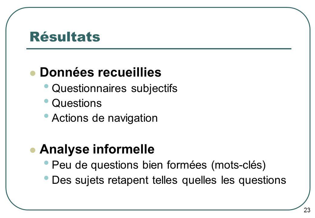 23 Résultats Données recueillies Questionnaires subjectifs Questions Actions de navigation Analyse informelle Peu de questions bien formées (mots-clés