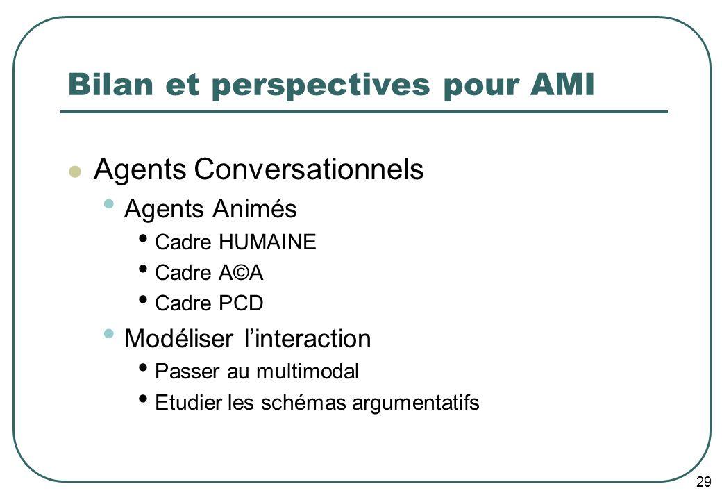29 Bilan et perspectives pour AMI Agents Conversationnels Agents Animés Cadre HUMAINE Cadre A©A Cadre PCD Modéliser linteraction Passer au multimodal