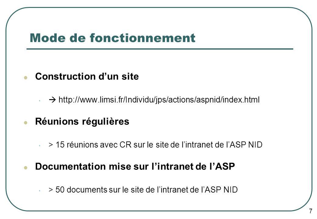 7 Mode de fonctionnement Construction dun site http://www.limsi.fr/Individu/jps/actions/aspnid/index.html Réunions régulières > 15 réunions avec CR sur le site de lintranet de lASP NID Documentation mise sur lintranet de lASP > 50 documents sur le site de lintranet de lASP NID