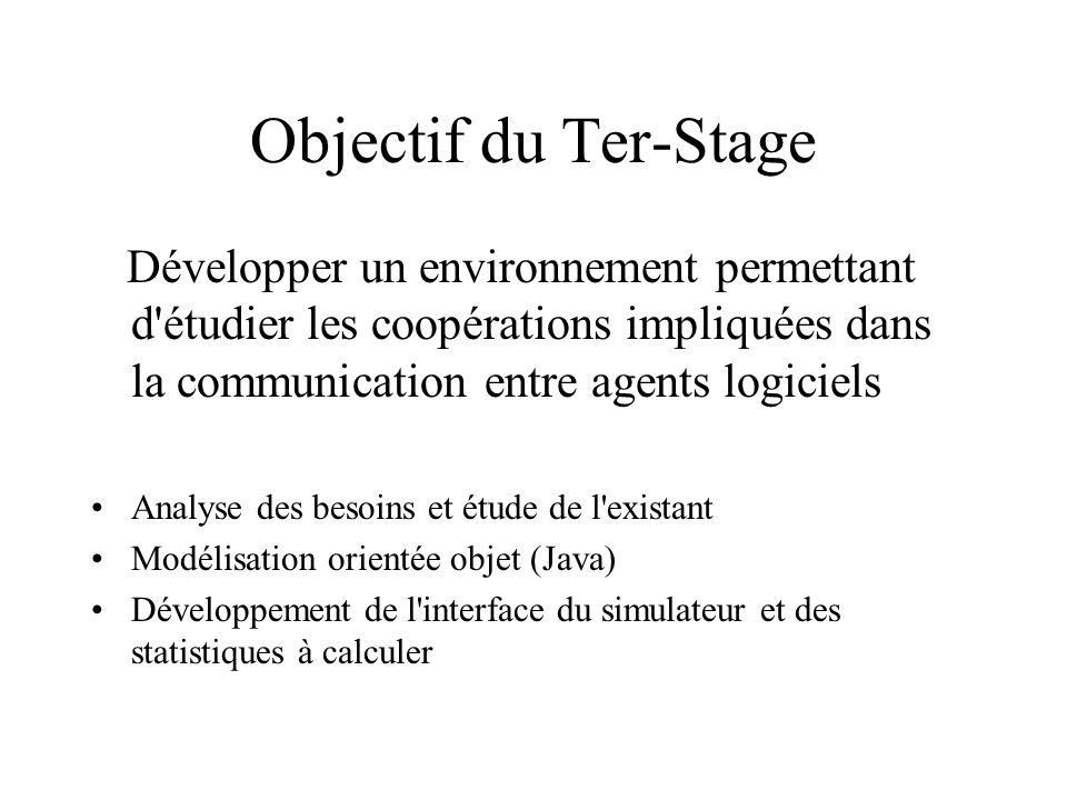 Objectif du Ter-Stage Développer un environnement permettant d étudier les coopérations impliquées dans la communication entre agents logiciels Analyse des besoins et étude de l existant Modélisation orientée objet (Java) Développement de l interface du simulateur et des statistiques à calculer