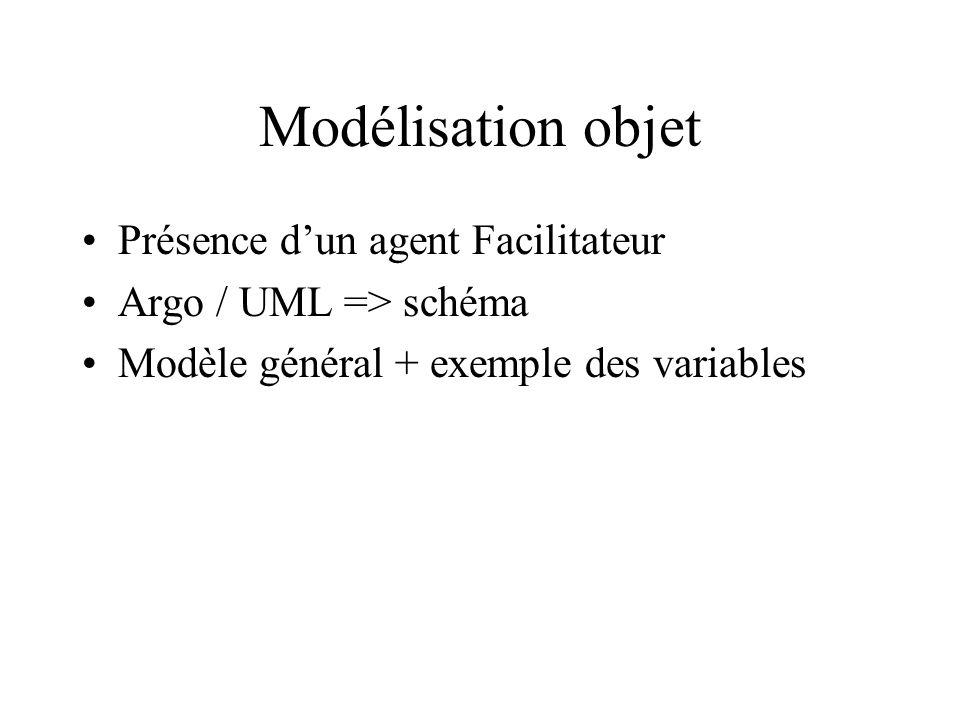 Modélisation objet Présence dun agent Facilitateur Argo / UML => schéma Modèle général + exemple des variables