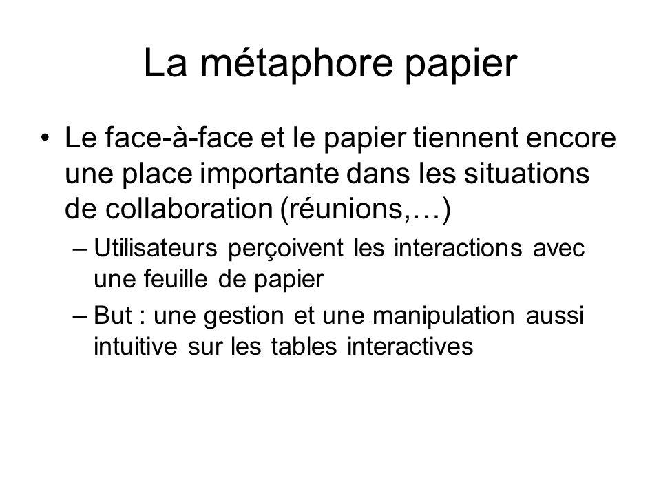 La métaphore papier Déjà sur les desktop : –Fenêtres tournables (M.
