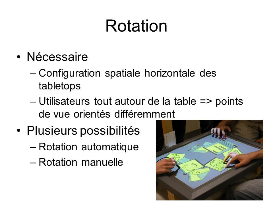 Rotation Nécessaire –Configuration spatiale horizontale des tabletops –Utilisateurs tout autour de la table => points de vue orientés différemment Plusieurs possibilités –Rotation automatique –Rotation manuelle