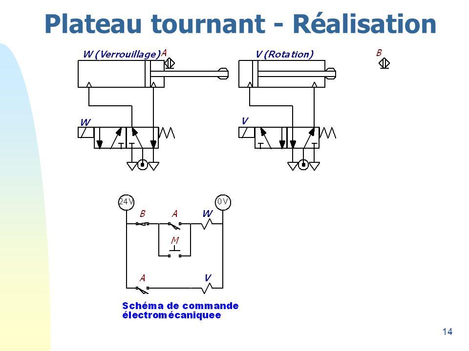 14 Plateau tournant - Réalisation