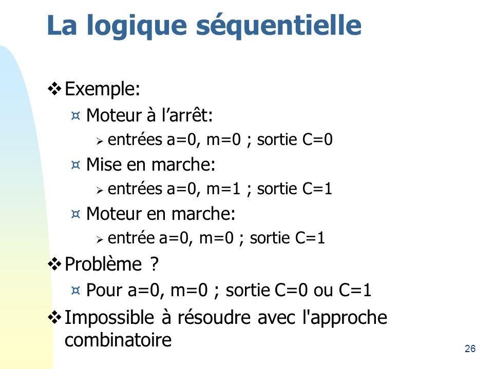 26 La logique séquentielle Exemple: ¤Moteur à larrêt: entrées a=0, m=0 ; sortie C=0 ¤Mise en marche: entrées a=0, m=1 ; sortie C=1 ¤Moteur en marche: entrée a=0, m=0 ; sortie C=1 Problème .