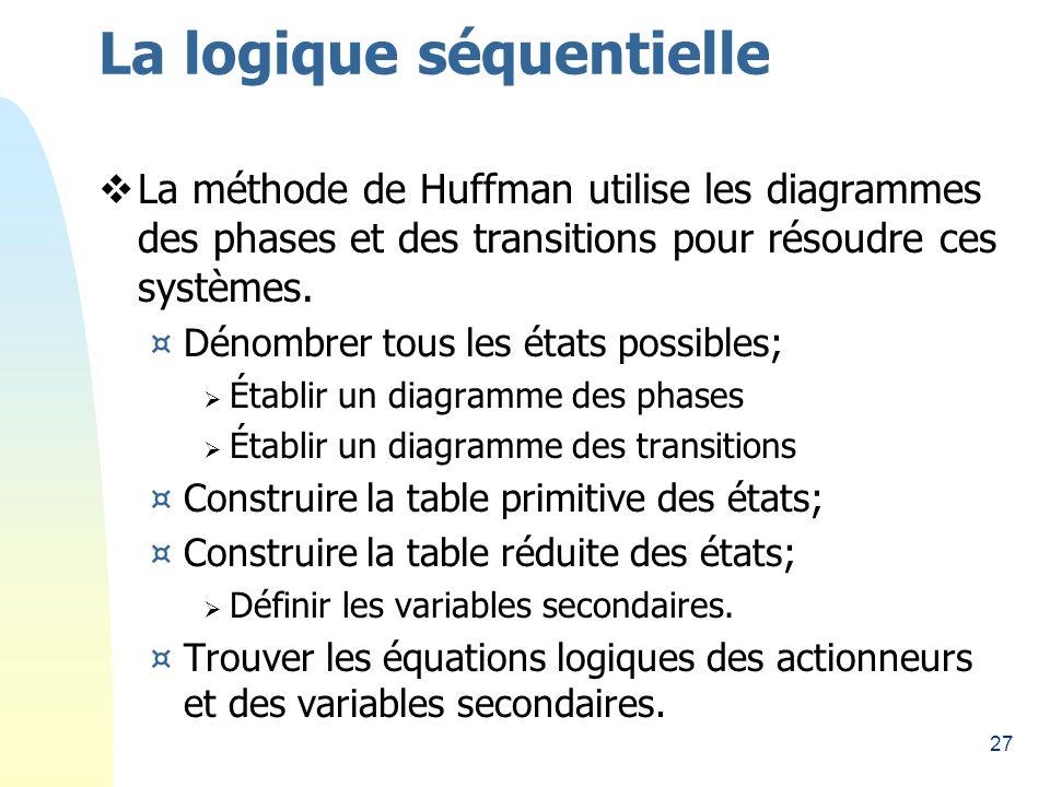 27 La logique séquentielle La méthode de Huffman utilise les diagrammes des phases et des transitions pour résoudre ces systèmes.